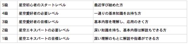スクリーンショット 2015-04-13 22.20.16.png